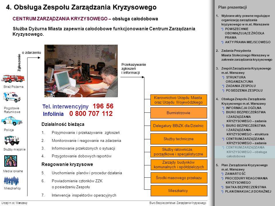 4. Obsługa Zespołu Zarządzania Kryzysowego