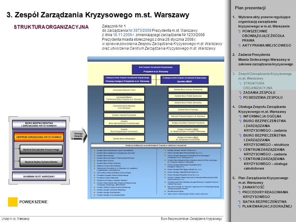 3. Zespół Zarządzania Kryzysowego m.st. Warszawy