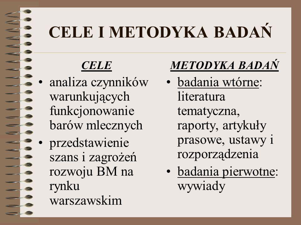 CELE I METODYKA BADAŃ CELE. analiza czynników warunkujących funkcjonowanie barów mlecznych.