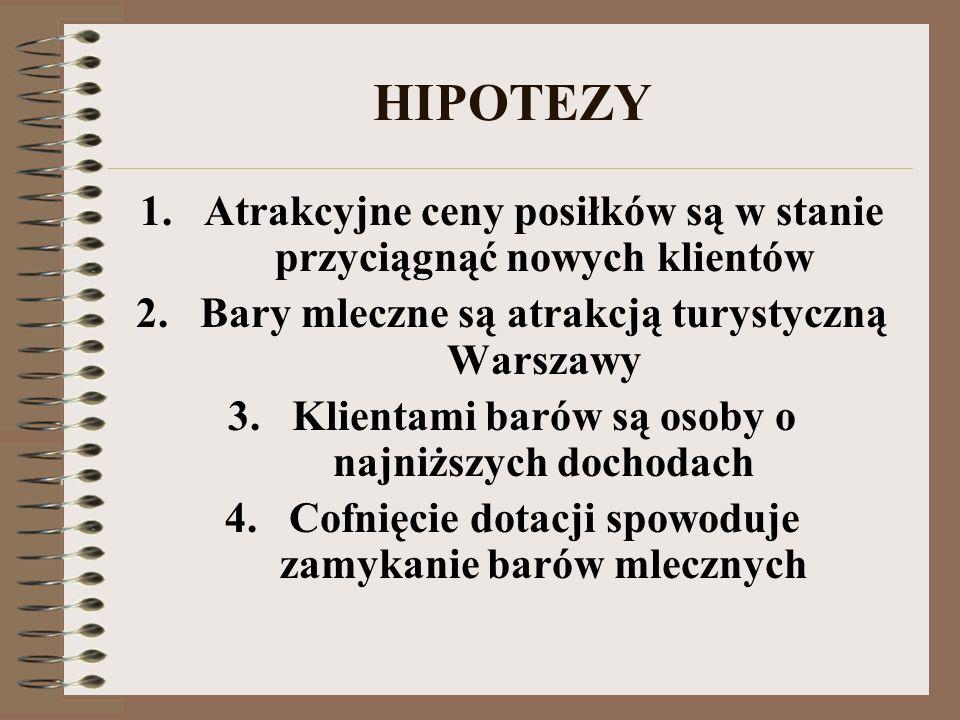 HIPOTEZY Atrakcyjne ceny posiłków są w stanie przyciągnąć nowych klientów. Bary mleczne są atrakcją turystyczną Warszawy.