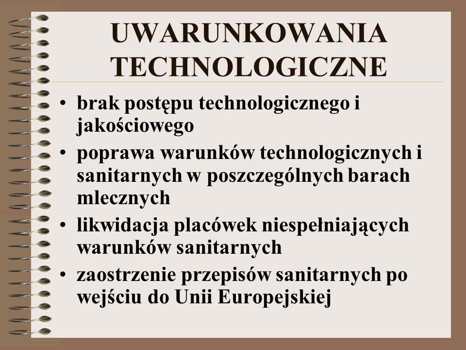 UWARUNKOWANIA TECHNOLOGICZNE