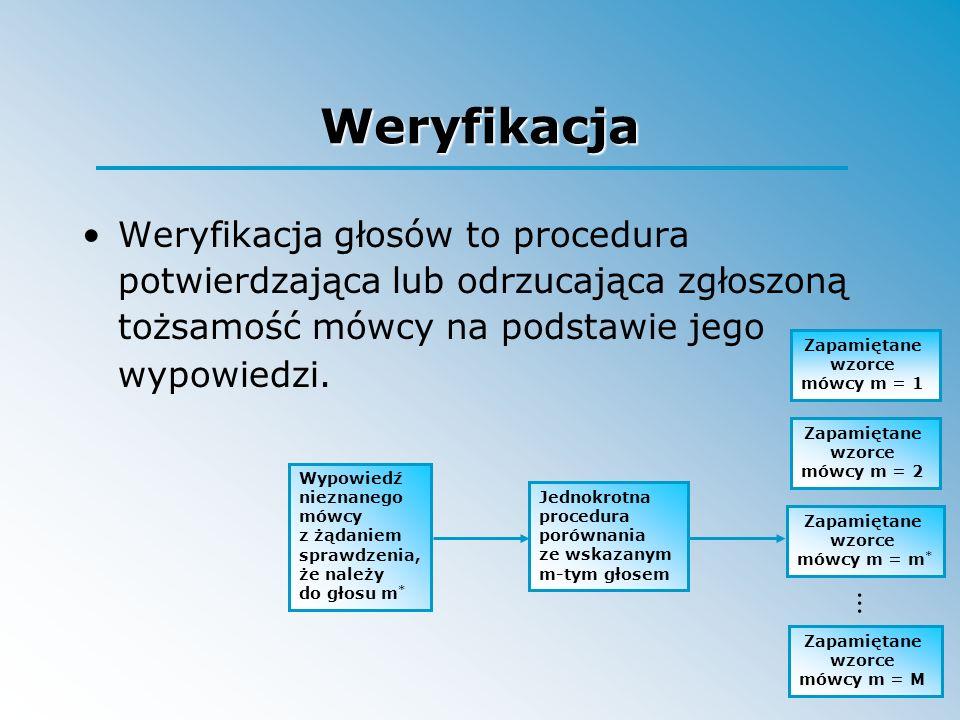 Weryfikacja Weryfikacja głosów to procedura potwierdzająca lub odrzucająca zgłoszoną tożsamość mówcy na podstawie jego wypowiedzi.