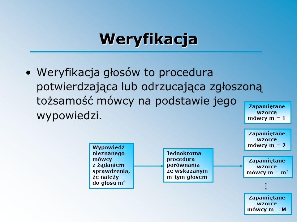 WeryfikacjaWeryfikacja głosów to procedura potwierdzająca lub odrzucająca zgłoszoną tożsamość mówcy na podstawie jego wypowiedzi.