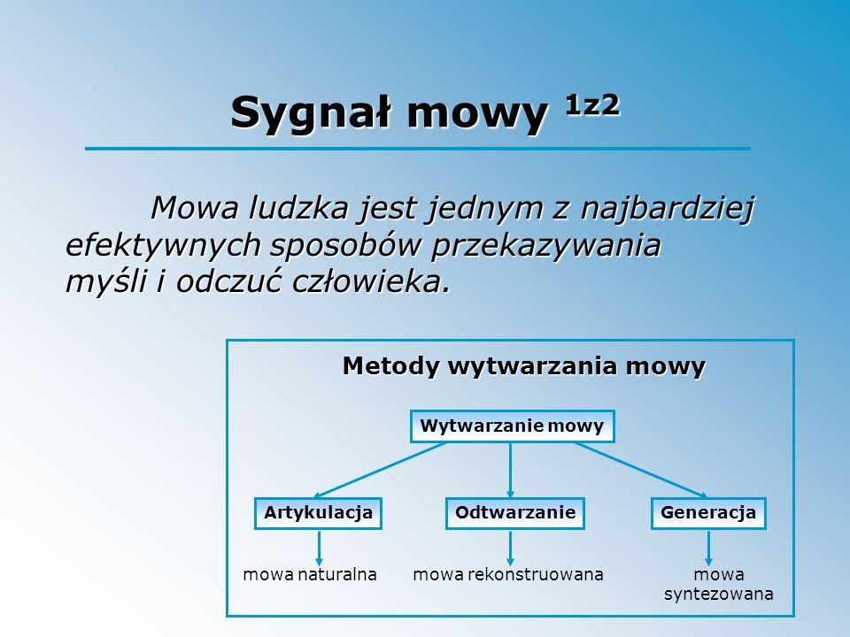 Sygnał mowy 1z2 Mowa ludzka jest jednym z najbardziej