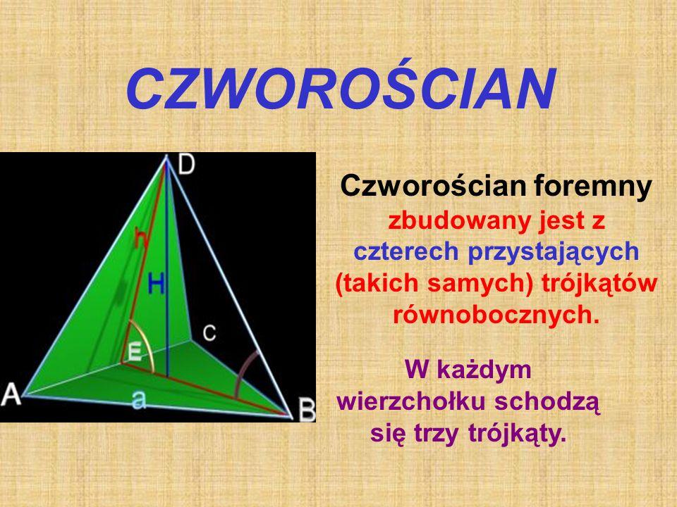 W każdym wierzchołku schodzą się trzy trójkąty.