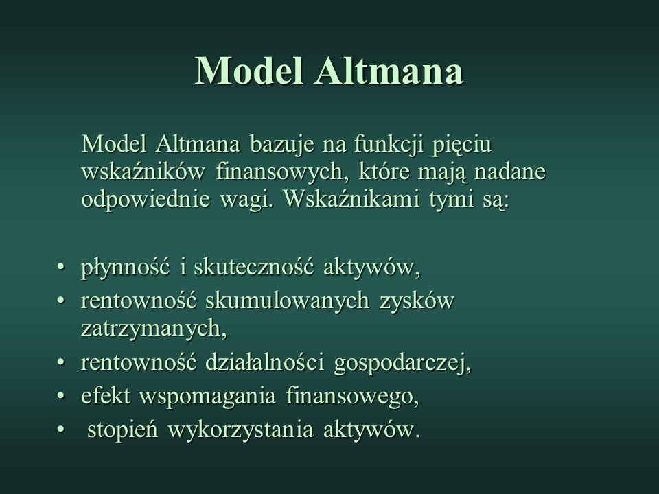 Model Altmana Model Altmana bazuje na funkcji pięciu wskaźników finansowych, które mają nadane odpowiednie wagi. Wskaźnikami tymi są: