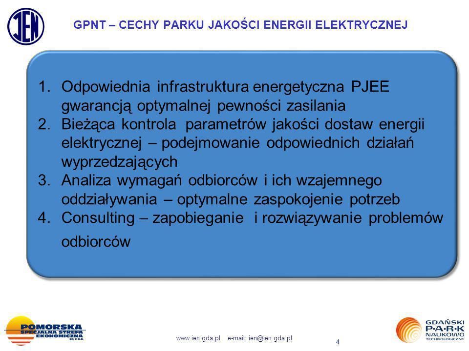 GPNT – CECHY PARKU JAKOŚCI ENERGII ELEKTRYCZNEJ