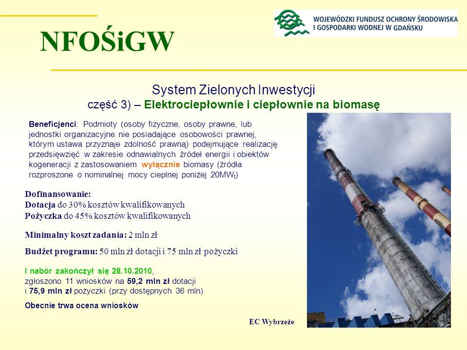 NFOŚiGW System Zielonych Inwestycji część 3) – Elektrociepłownie i ciepłownie na biomasę.
