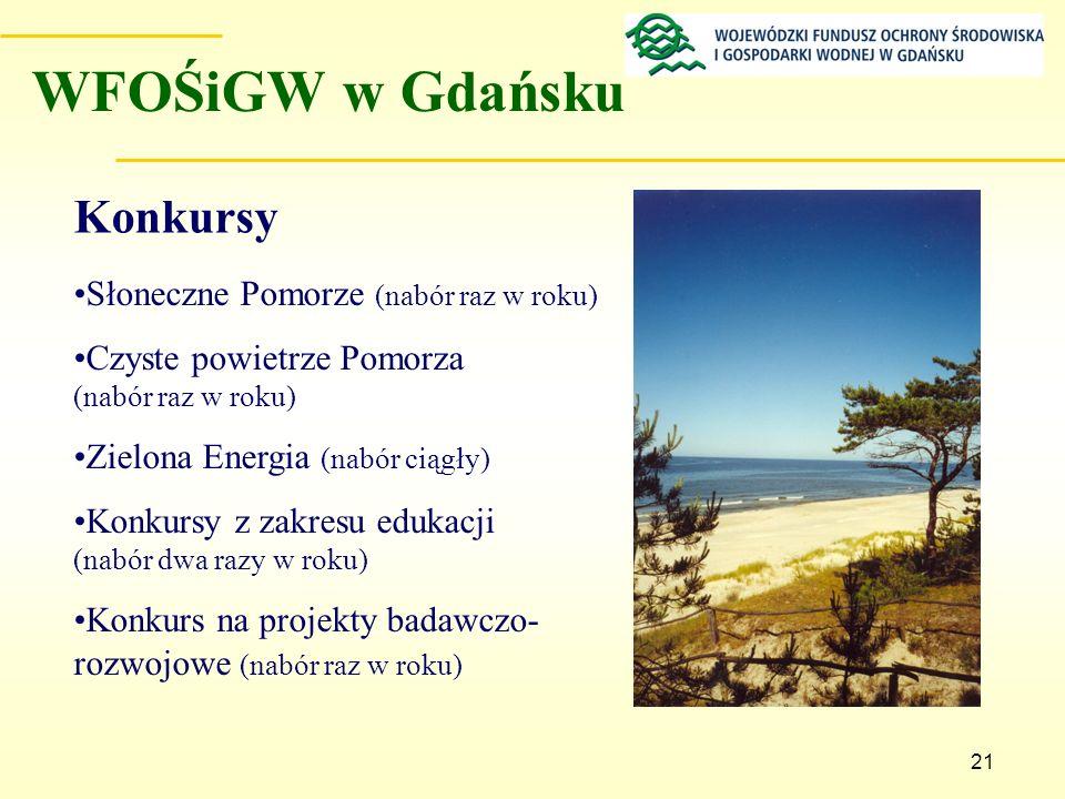 WFOŚiGW w Gdańsku Konkursy Słoneczne Pomorze (nabór raz w roku)