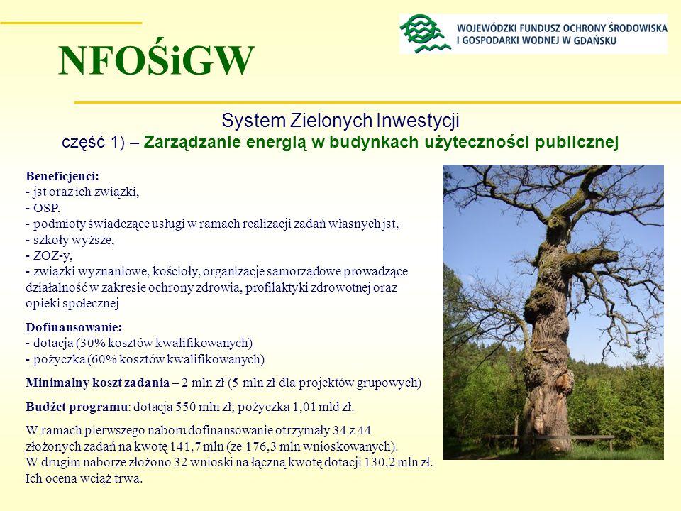 NFOŚiGW System Zielonych Inwestycji część 1) – Zarządzanie energią w budynkach użyteczności publicznej.