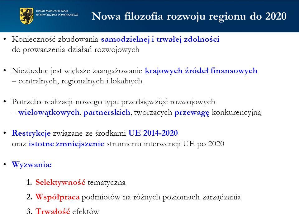 Nowa filozofia rozwoju regionu do 2020