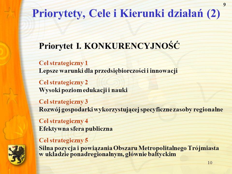 Priorytety, Cele i Kierunki działań (2)