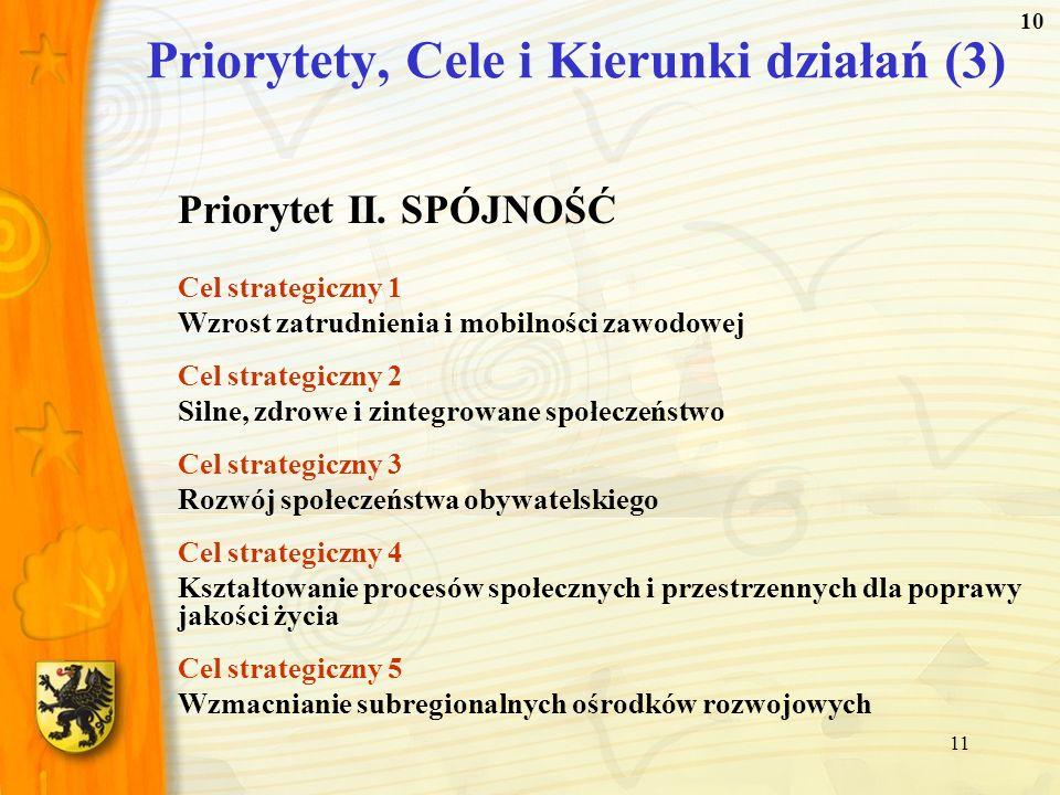 Priorytety, Cele i Kierunki działań (3)