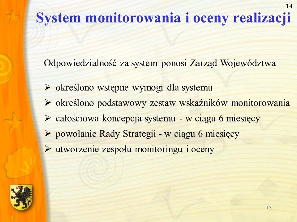 System monitorowania i oceny realizacji