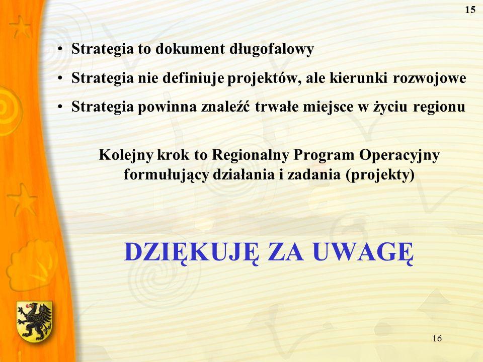 DZIĘKUJĘ ZA UWAGĘ Strategia to dokument długofalowy