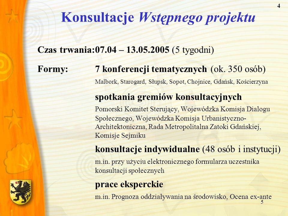 Konsultacje Wstępnego projektu
