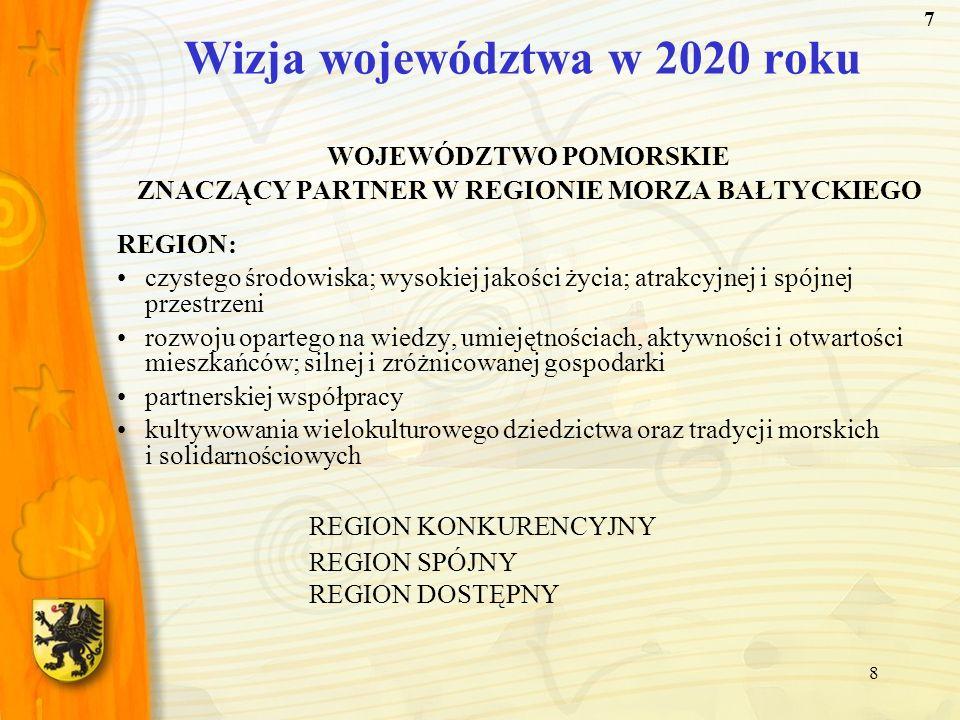Wizja województwa w 2020 roku