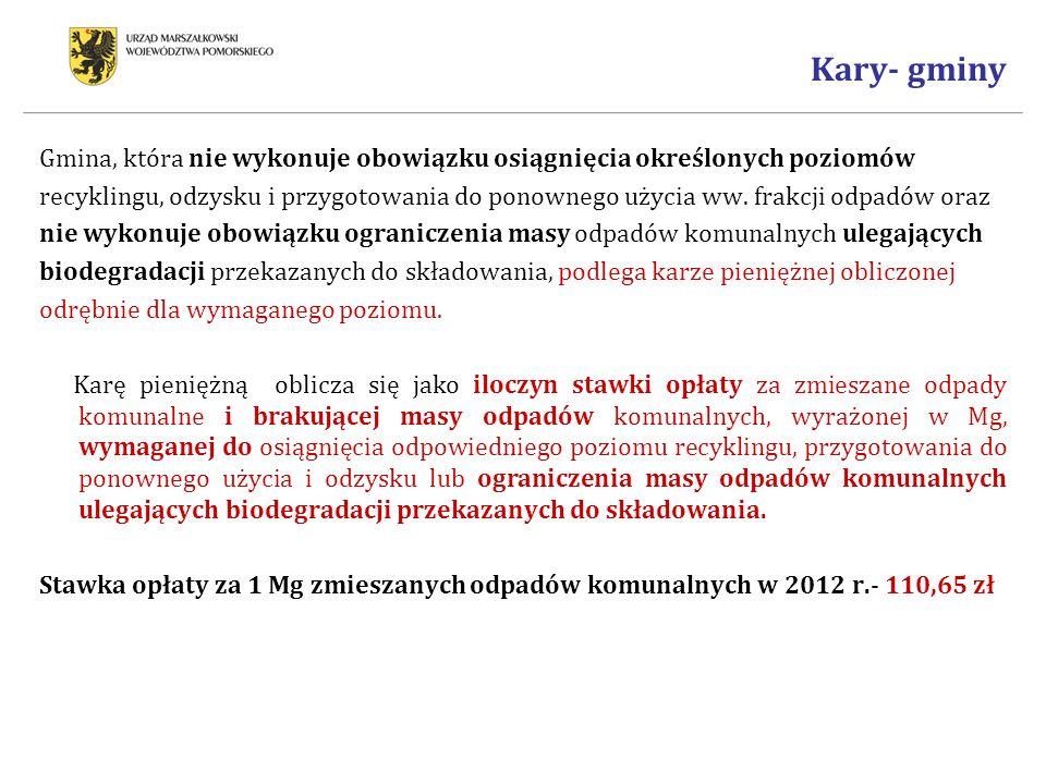 Kary- gminy Gmina, która nie wykonuje obowiązku osiągnięcia określonych poziomów.