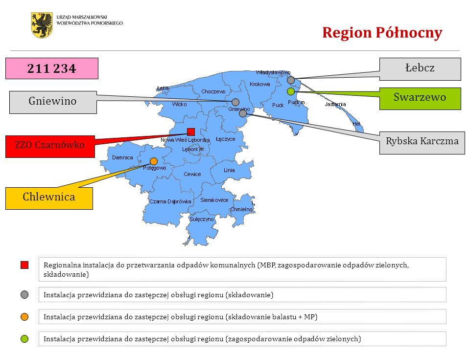 Region Północny 211 234 Łebcz Swarzewo Gniewino Chlewnica