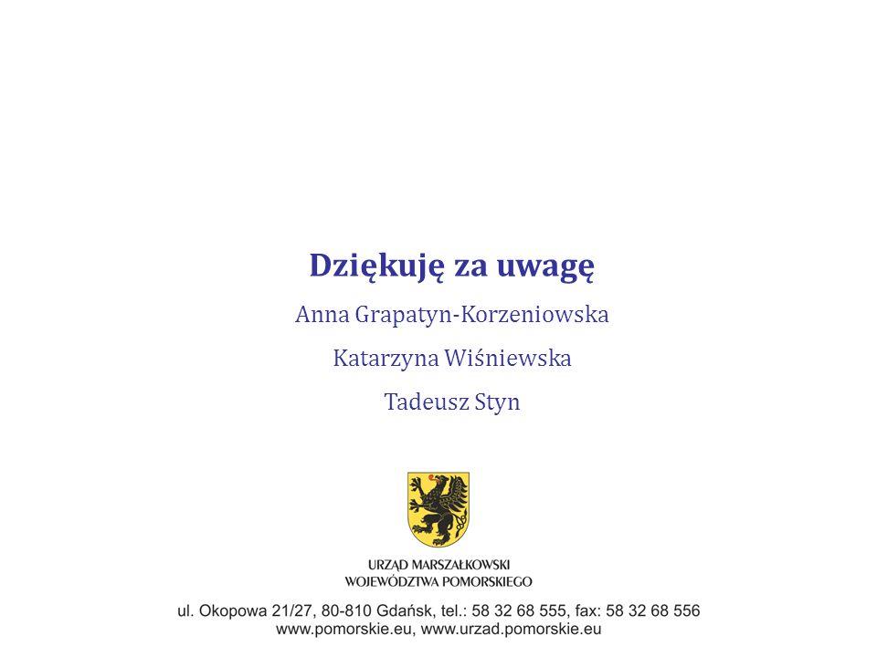Anna Grapatyn-Korzeniowska