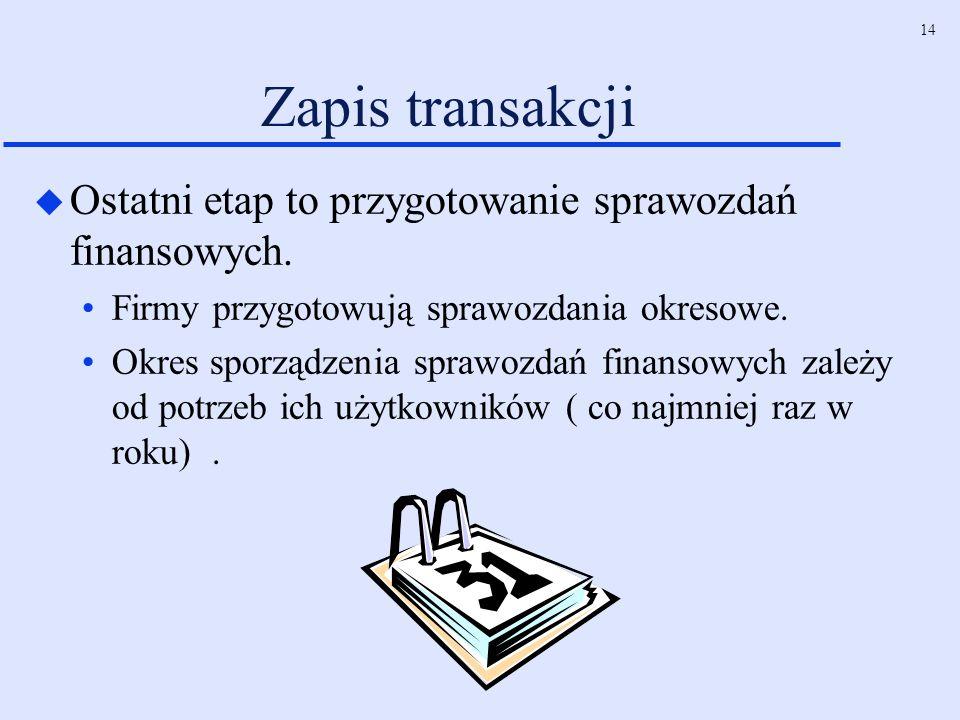 Zapis transakcji Ostatni etap to przygotowanie sprawozdań finansowych.