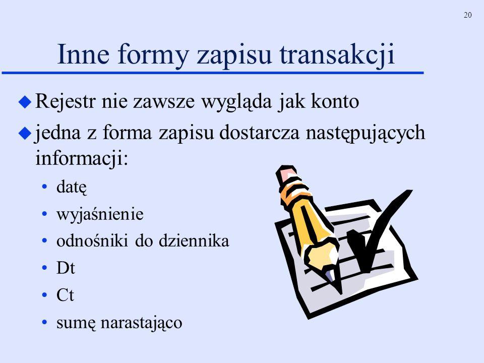 Inne formy zapisu transakcji