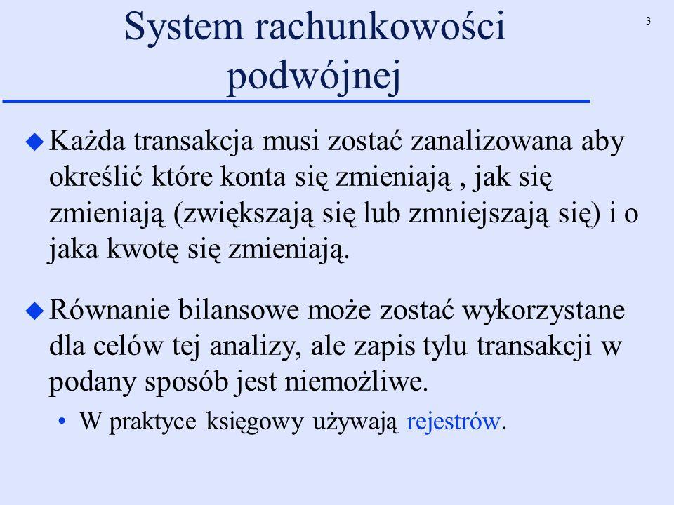 System rachunkowości podwójnej