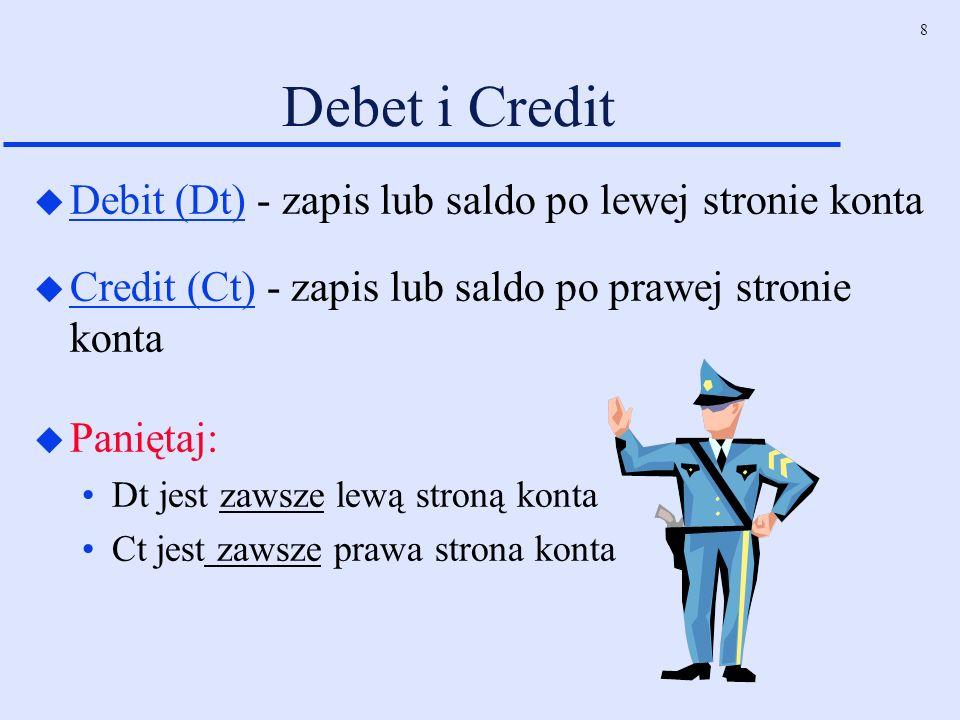 Debet i Credit Debit (Dt) - zapis lub saldo po lewej stronie konta