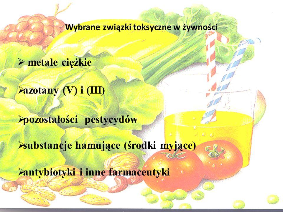 Wybrane związki toksyczne w żywności