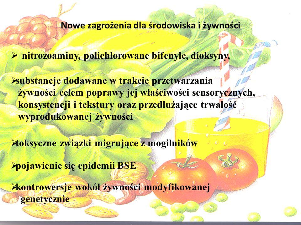 Nowe zagrożenia dla środowiska i żywności