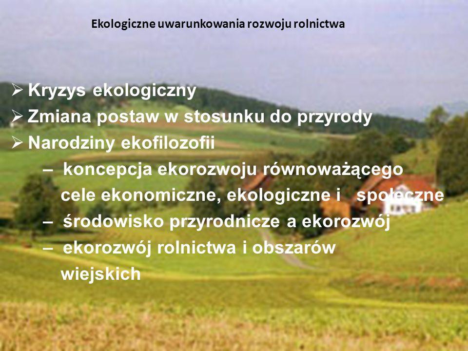 Zmiana postaw w stosunku do przyrody Narodziny ekofilozofii