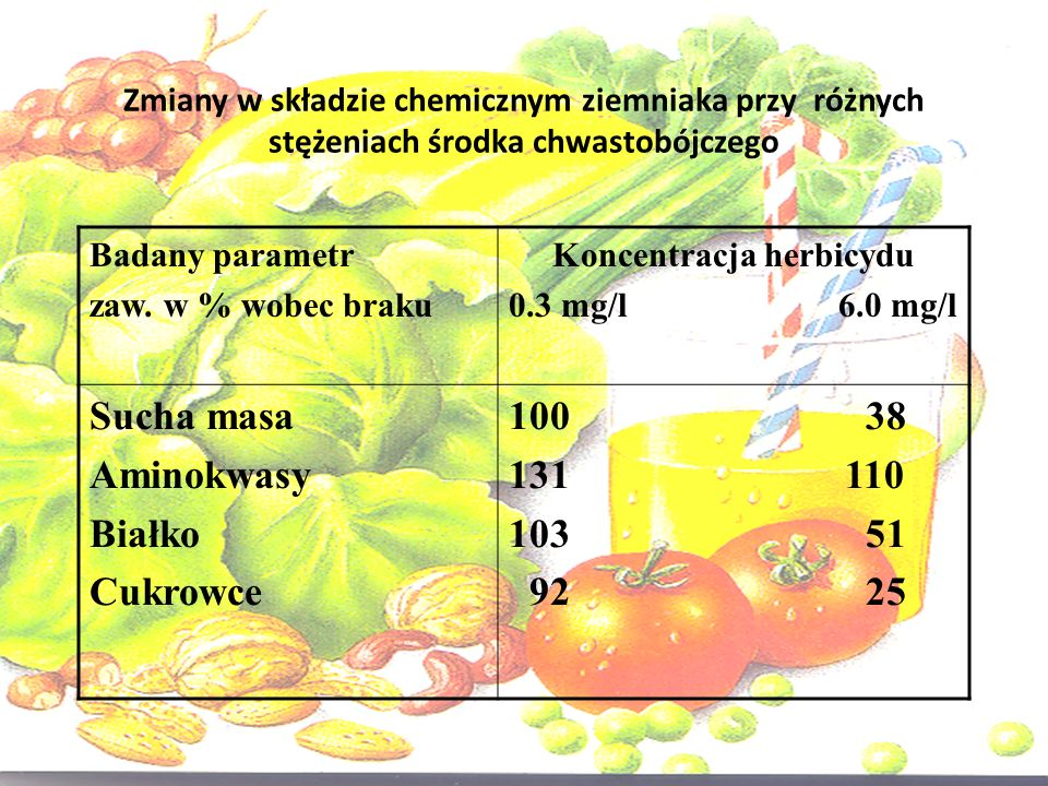 Koncentracja herbicydu