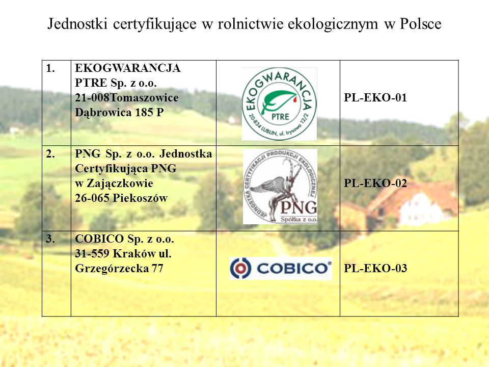 Jednostki certyfikujące w rolnictwie ekologicznym w Polsce