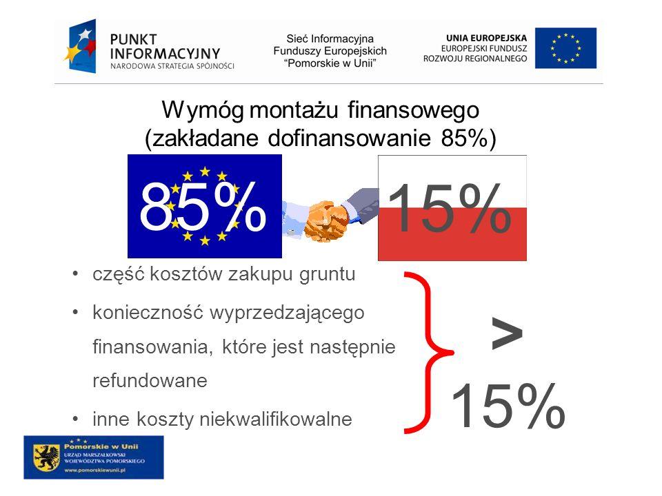 Wymóg montażu finansowego (zakładane dofinansowanie 85%)