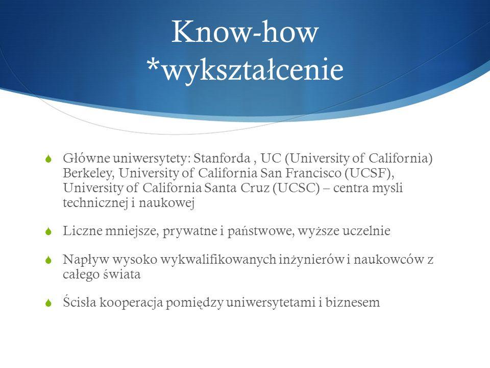 Know-how *wykształcenie