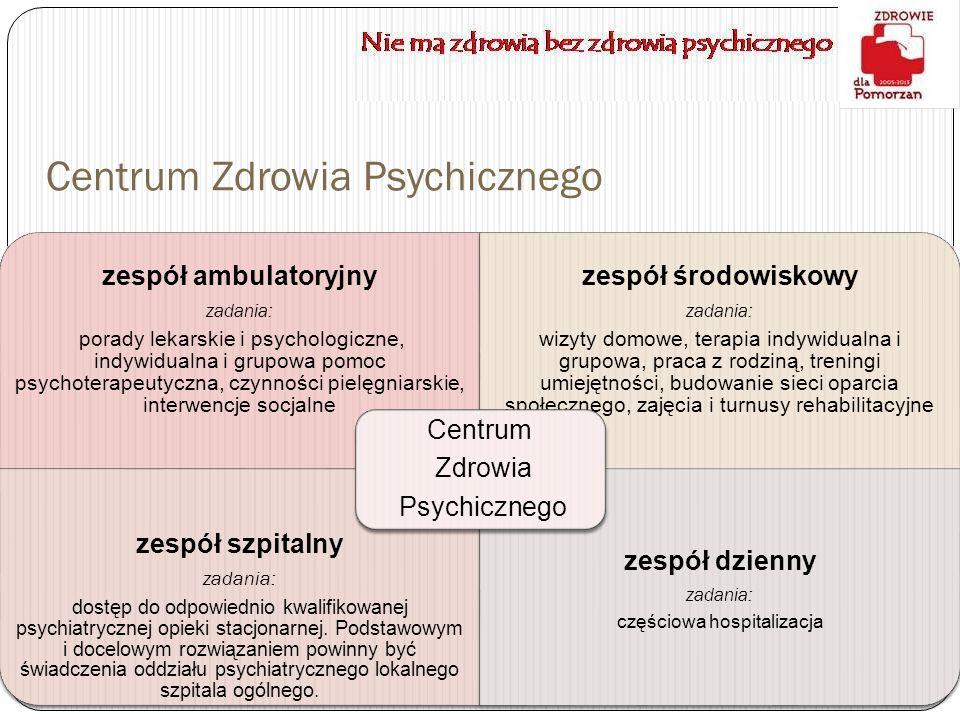 Centrum Zdrowia Psychicznego