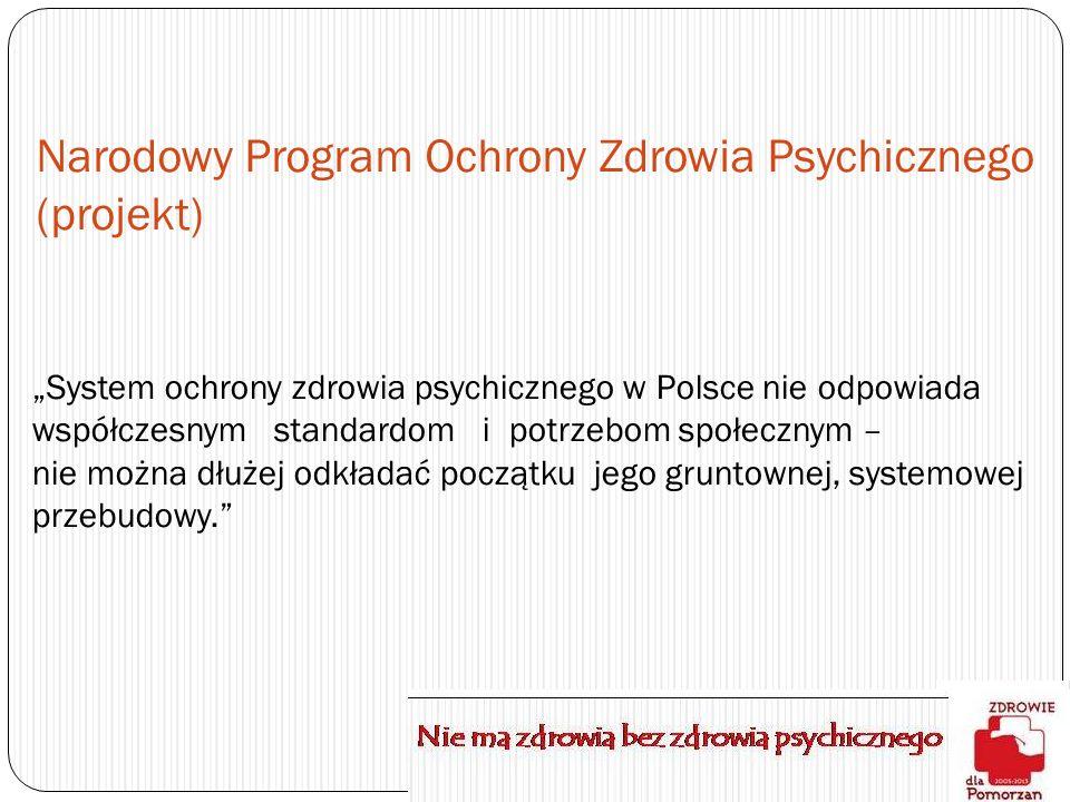 Narodowy Program Ochrony Zdrowia Psychicznego (projekt)