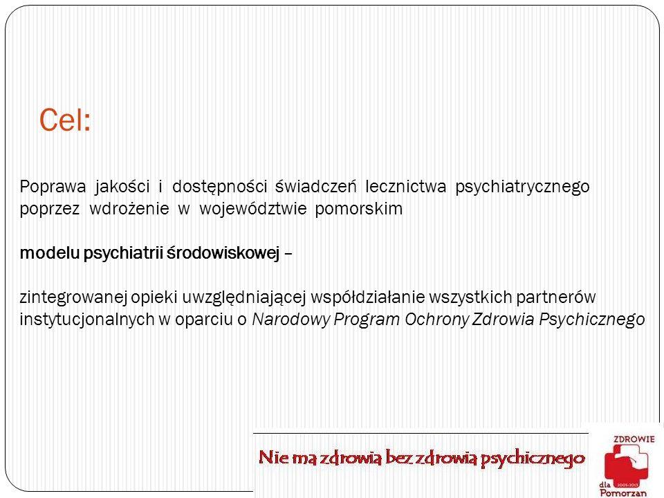 Cel:Poprawa jakości i dostępności świadczeń lecznictwa psychiatrycznego. poprzez wdrożenie w województwie pomorskim.