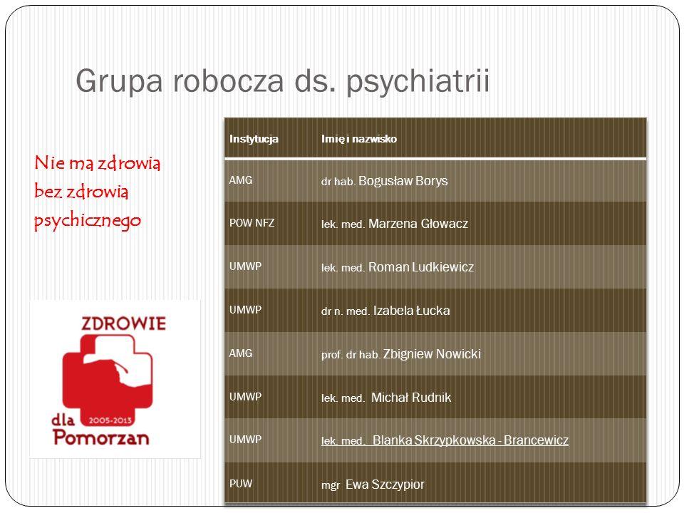 Grupa robocza ds. psychiatrii