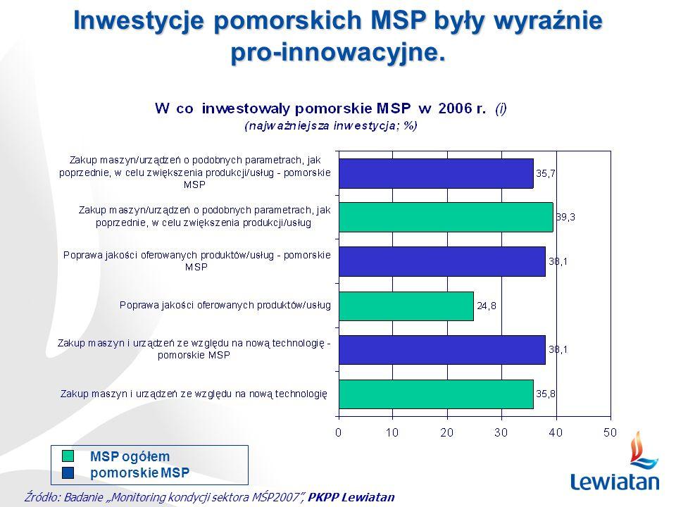 Inwestycje pomorskich MSP były wyraźnie