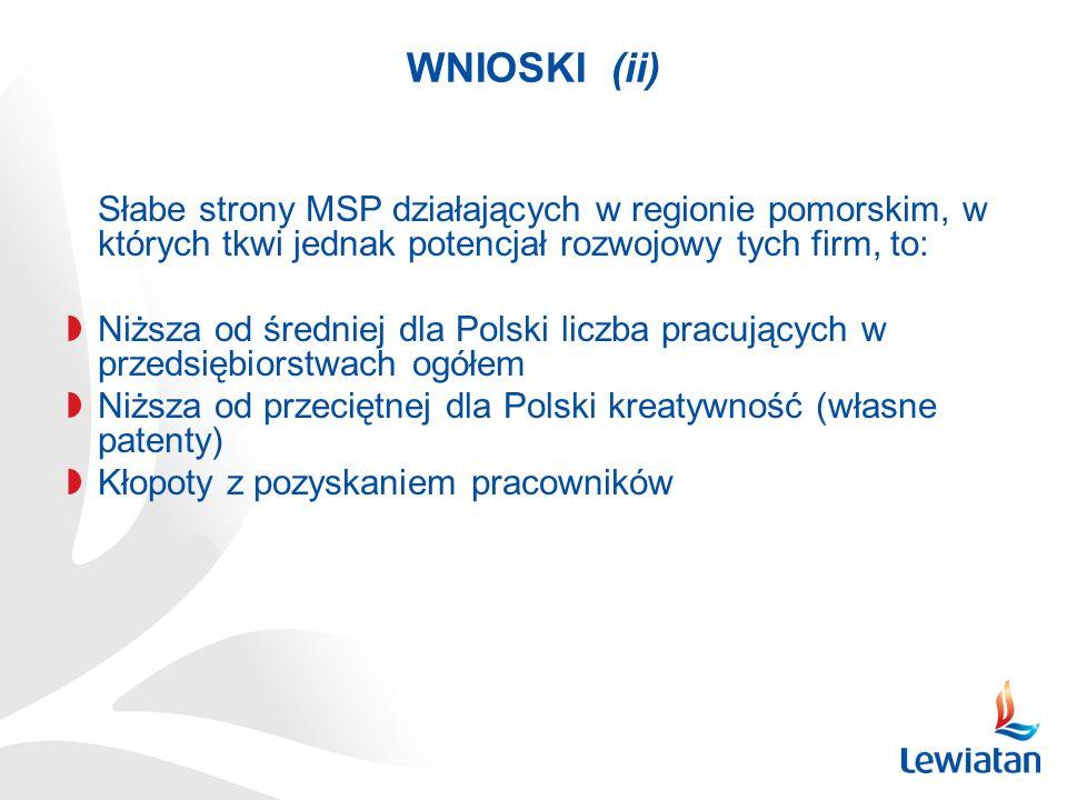 WNIOSKI (ii)Słabe strony MSP działających w regionie pomorskim, w których tkwi jednak potencjał rozwojowy tych firm, to: