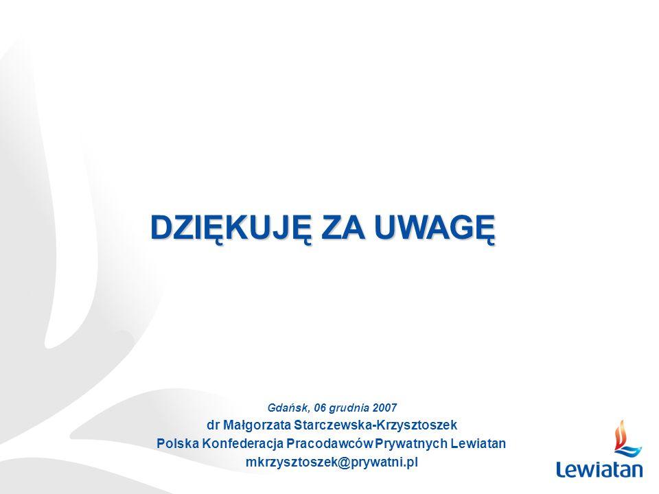 DZIĘKUJĘ ZA UWAGĘ dr Małgorzata Starczewska-Krzysztoszek
