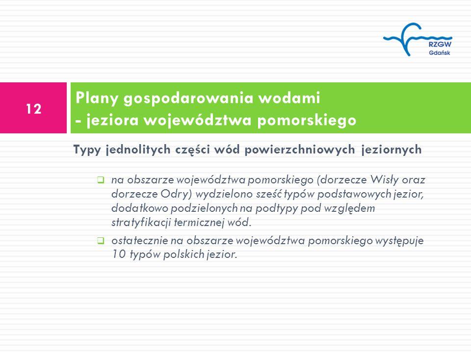 Plany gospodarowania wodami - jeziora województwa pomorskiego