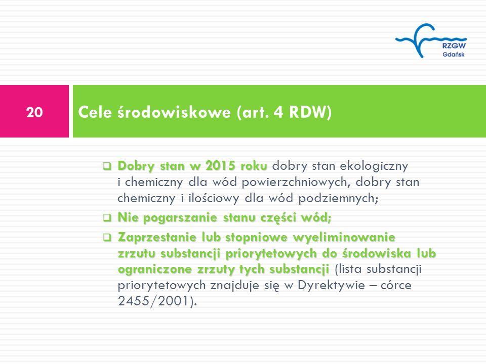 Cele środowiskowe (art. 4 RDW)