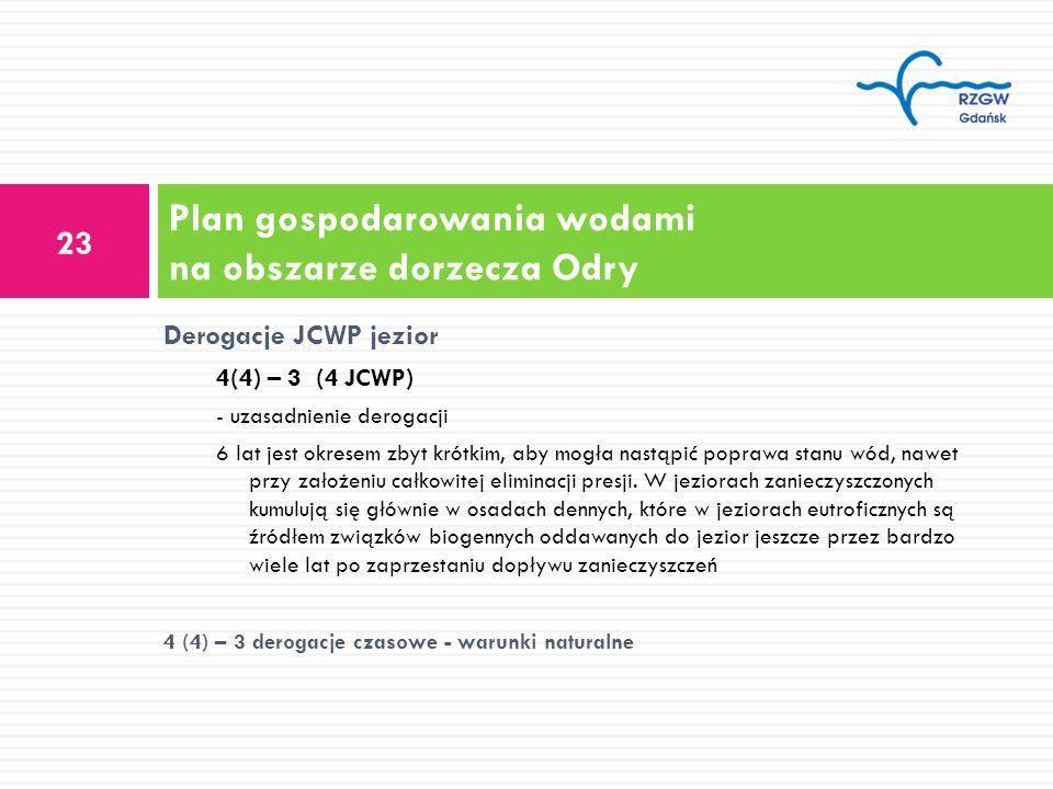 Plan gospodarowania wodami na obszarze dorzecza Odry