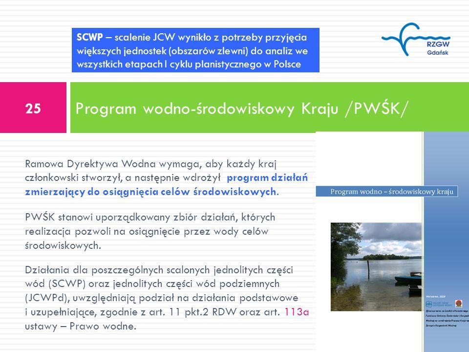 Program wodno-środowiskowy Kraju /PWŚK/