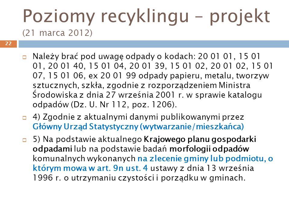 Poziomy recyklingu – projekt (21 marca 2012)