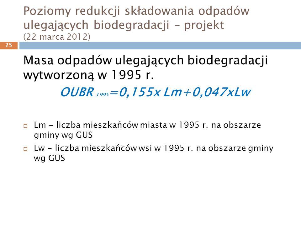 Masa odpadów ulegających biodegradacji wytworzoną w 1995 r.