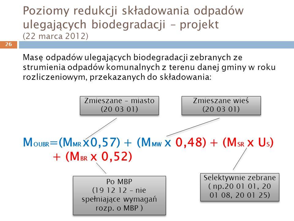 (19 12 12 – nie spełniające wymagań rozp. o MBP )