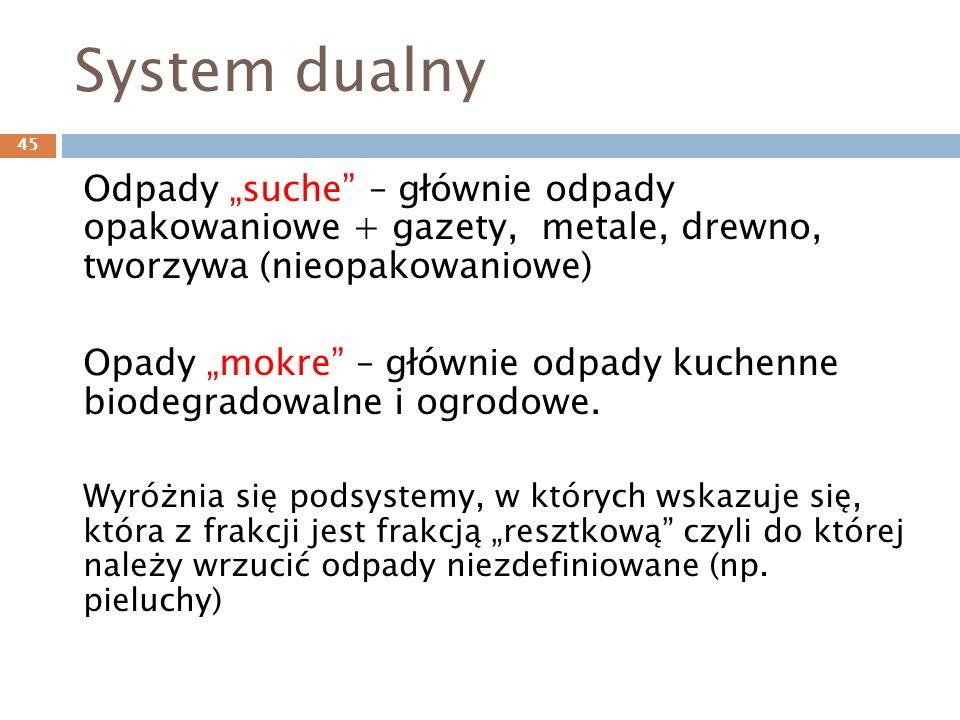 """System dualny Odpady """"suche – głównie odpady opakowaniowe + gazety, metale, drewno, tworzywa (nieopakowaniowe)"""